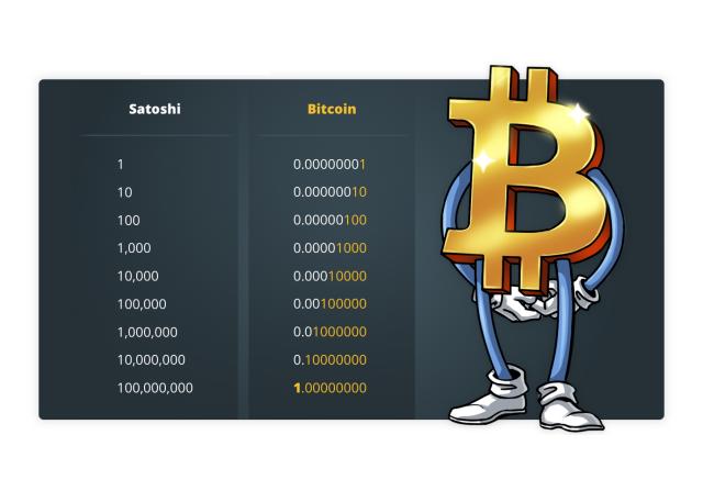 1 bitcoin este egal cu